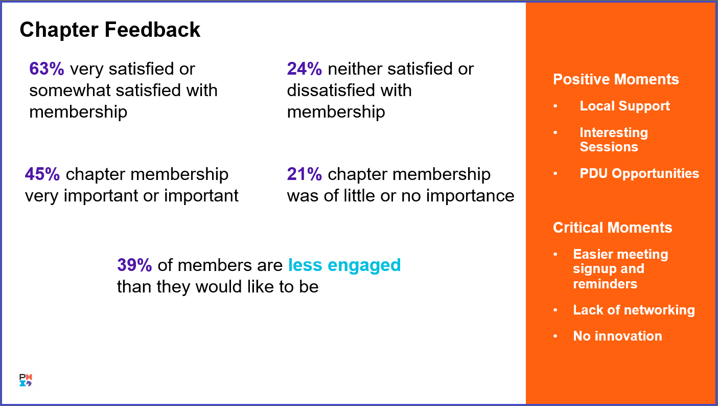 2020 Survey Results Chapter Feedback